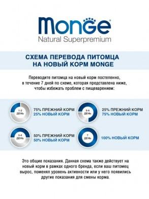 Корм Monge Dog Speciality Active для активных собак с курицей (12 кг)