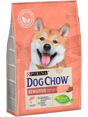 Dog Chow Adult Sensitive With Salmon